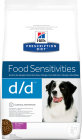 Hill's Pet Nutrition Prescription Diet Food Sensitivities D/D Canine Eend En Rijst 5kg