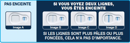Clearblue test grossesse d tection pr coce indicator 1 - Test de grossesse clearblue prix en pharmacie ...